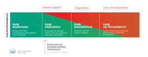 infografia parkinson-1